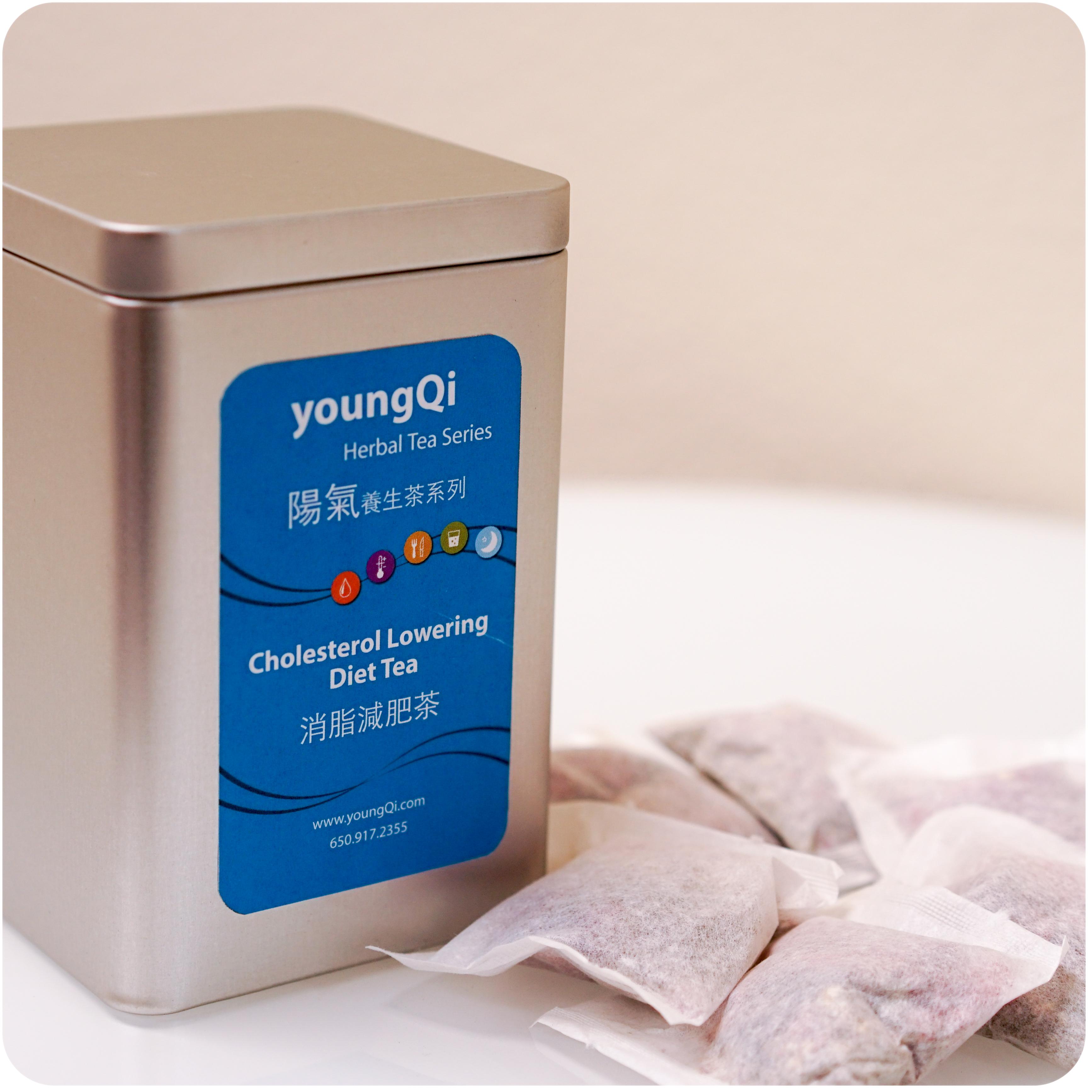 阳气消脂减肥茶